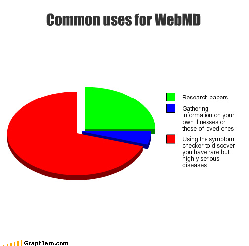 webmd, it's always cancer